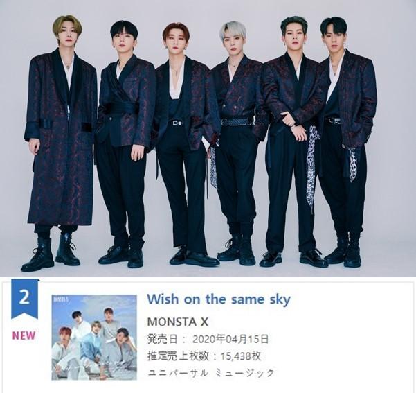 몬스타엑스, 日싱글 발매→오리콘 데일리 2위 [룩@재팬]