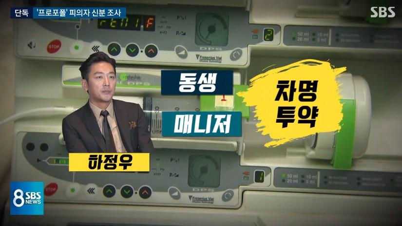 'SBS뉴스' 하정우, 피의자 신분으로 검찰조사 받아.. 프로포폴 불법 투약 의혹