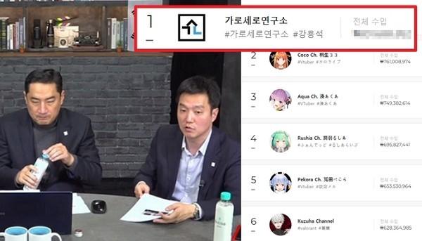 """""""정치는 돈이 된다?"""" 가로세로연구소, 유튜브 '슈퍼챗' 수익 전 세계 1위?"""