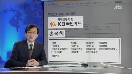 손석희 앵커, 뉴스서 카드사 개인정보 유출 확인 인증 '충격'