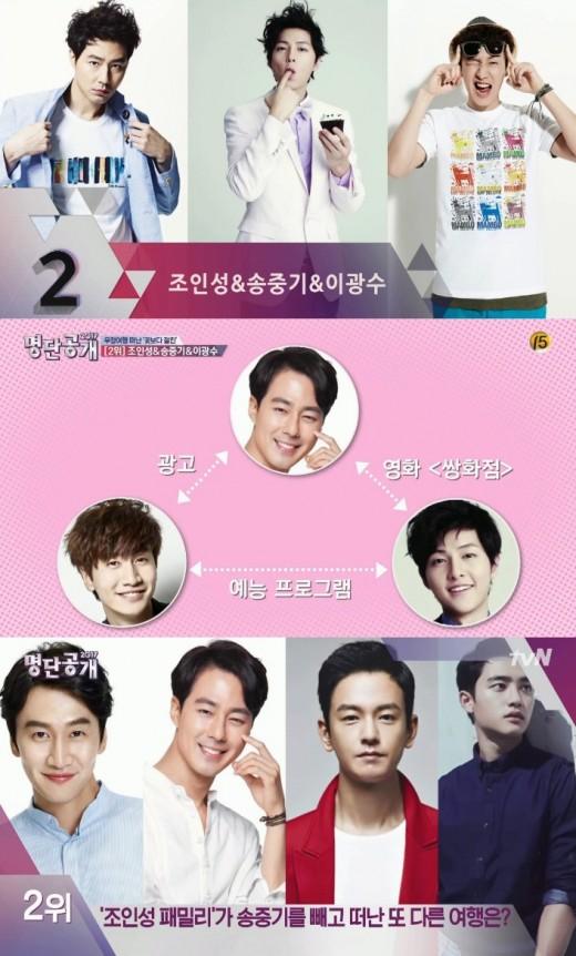 '명단' 송중기부터 김우빈까지, 찬란한 '조인성 패밀리'